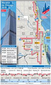 ATLETISMO: Maratón de Chicago 2018 infographic