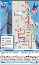 ATLETIEK: Chicago Marathon 2018 infographic