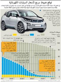 سيارات: توقع هبوط سريع لأسعار السيارات الكهربائية infographic