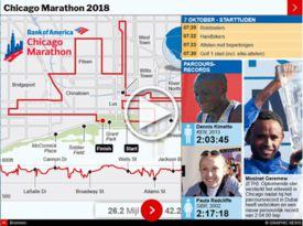 ATLETIEK: Chicago Marathon 2018 interactive infographic