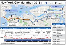 ATHLETIEK: New York Marathon 2018 infographic