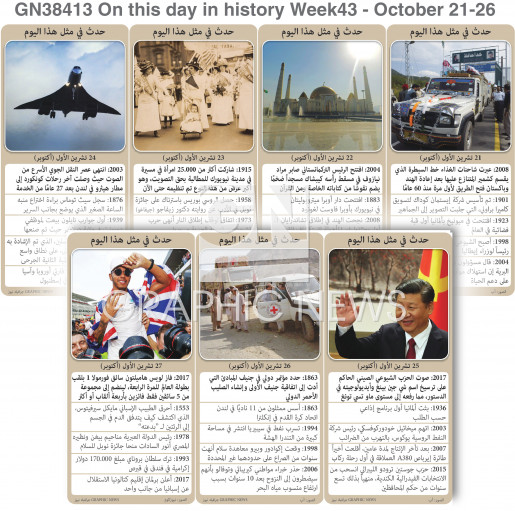 حدث في مثل هذا اليوم - ٢١ - ٢٧ تشرين الأول - الأسبوع ٤٣ infographic