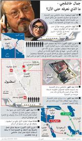 تركيا: اختفاء الكاتب السعودي جمال خاشقجي infographic
