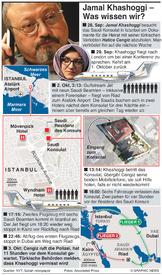TÜRKEI: Verschwundener Saudi Journalist infographic