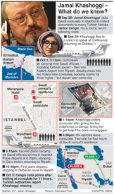 TURKEY: Saudi journalist disappearance (1) infographic