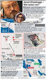 TURKIJE: Verdwijning Saudische journalist infographic