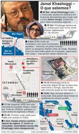 TURQUIA: Desaparecimento de jornalista saudita infographic