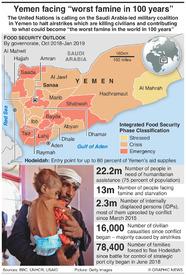 """YEMEN: Threat of """"worst famine in 100 years"""" infographic"""