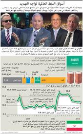 أعمال: أزمة جمال خاشقجي تشعل فتيل التهديد النفطي infographic