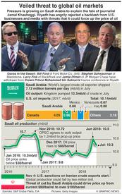 BUSINESS: Jamal Khashoggi fallout (1) infographic
