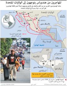 أميركا اللاتينية: المهاجرون من هندوراس يتوجهون إلى الولايات المتحدة infographic