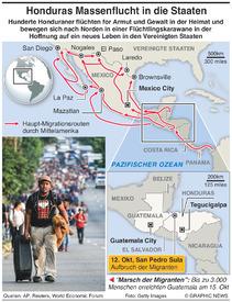 LATEINAMERIKA: Honduras Migrantenkarawane infographic