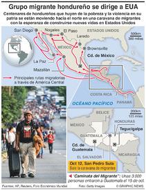 AMÉRICA LATINA: Caravana de migrantes hondureños infographic
