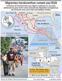 MIGRAÇÕES: Caravana de migrantes hondurenhos infographic
