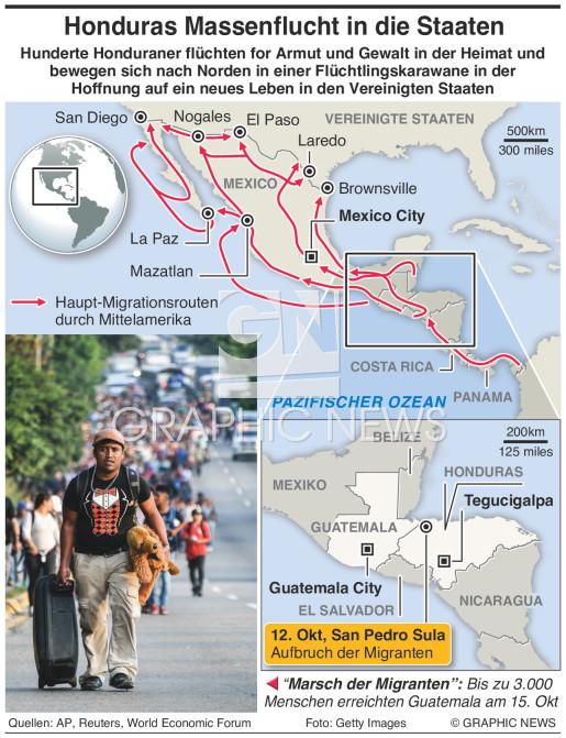 Honduras Migrantenkarawane infographic