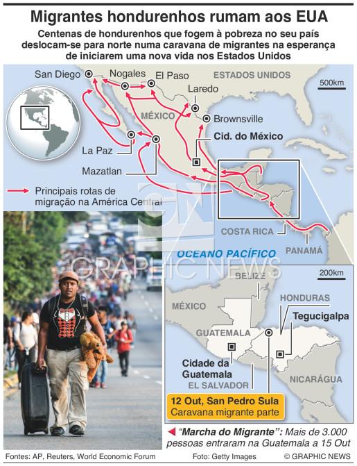 Caravana de migrantes hondurenhos infographic