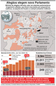 POLÍTICA: Eleições parlamentares no Afeganistão infographic