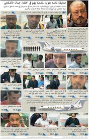 السعودية: صحيفة تحدد هوية المشتبه بهم في اختفاء خاشقجي infographic