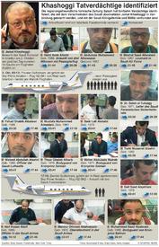"""SAUDI ARABIEN: """"Intel Squad"""" wird zum Verhör von Khashoggi geschickt infographic"""