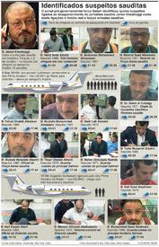 "ARÁBIA SAUFITA: ""Equipa Intel"" enviada para apanhar Khashoggi infographic"