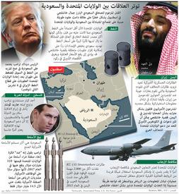سياسة: توتر العلاقات بين الولايات المتحدة والسعودية infographic