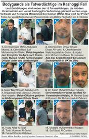SAUDI ARABIEN: Leibwächter unter den Tatverdächtigen im Fall Khashoggi  infographic