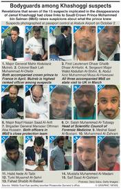 SAUDI ARABIA: Bodyguards among Khashoggi suspects infographic