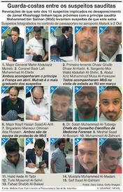 ARÁBIA SAUDITA: Guarda-costas entre os suspeitos de Khashoggi infographic