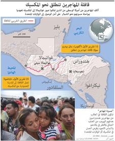 أميركا اللاتينية: قافلة المهاجرين تنطلق نحو المكسيك infographic