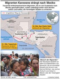 LATEINAMERIKA: Migranten Karawanen drängen nach Mexiko Mexico infographic