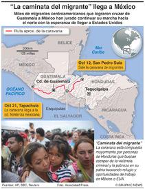 """AMÉRICA LATINA: """"La caminata del migrante"""""""" llega a México"""" infographic"""