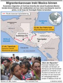 LATIJNS-AMERIKA: Migrantenkaravaan trekt Mexico binnen infographic