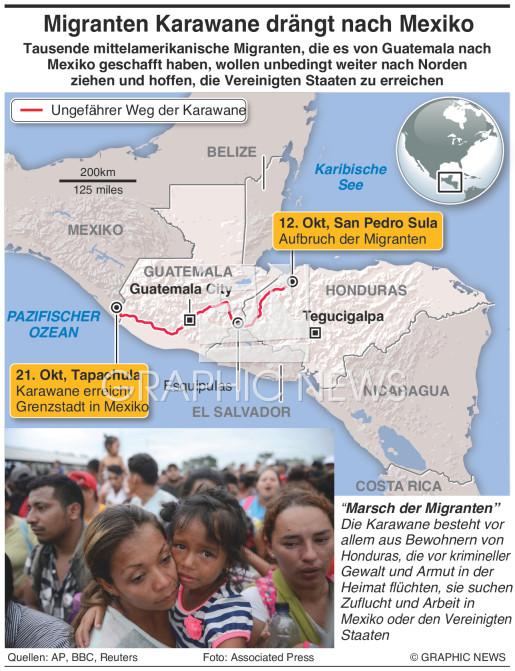 Migranten Karawanen drängen nach Mexiko Mexico infographic