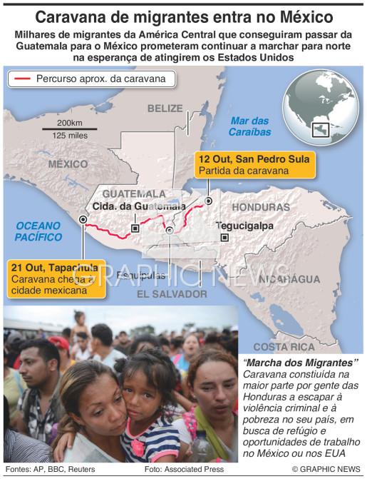 Caravana de migrantes entra no México infographic