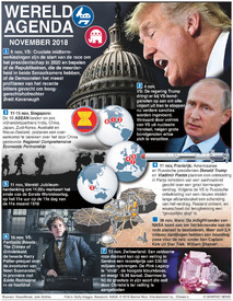 WERELD AGENDA: November 2018 infographic