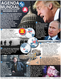 AGENDA MUNDIAL: Novembro 2018 infographic