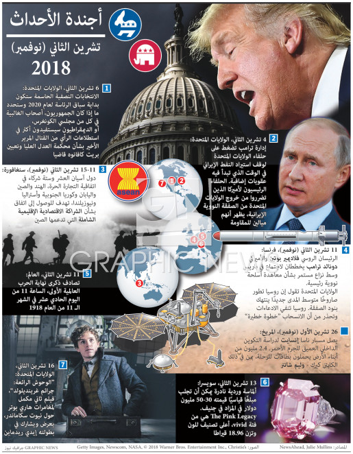 أجندة الأحداث - تشرين الثاني ٢٠١٨ infographic