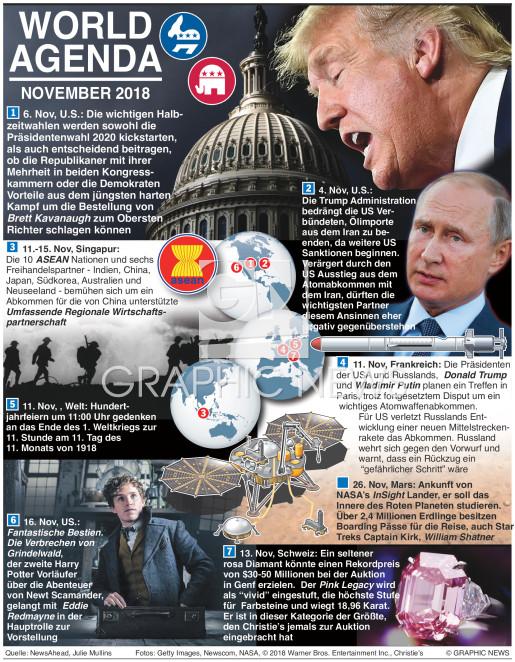 November 2018 infographic
