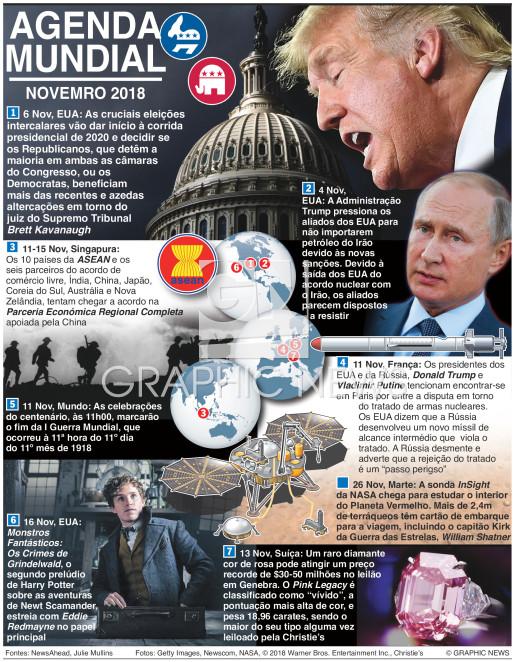 Novembro 2018 infographic