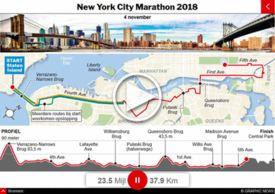 ATLETIEK: New York Marathon 2018 interactive infographic