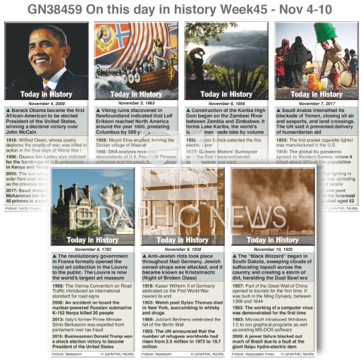 On this day November 4-10, 2018 (week 45) infographic