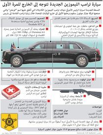 سيارات: سيارة ترامب الليموزين الجديدة تتوجه إلى الخارج للمرة الأولى infographic