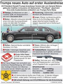 MOTOR: Trumps Limousine auf erster Auslandsreise infographic