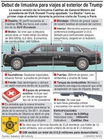 AUTOMÓVILES: Debut en el exterior de la limusina de Trump infographic
