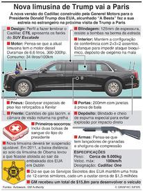 AUTOMÓVEIS: Nova limusina de Trump estreia-se no estrangeiro infographic