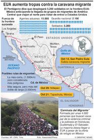 AMÉRICA LATINA: EUA envía soldados para contrarrestar a la caravana migrante infographic