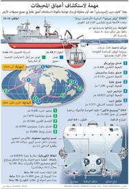 علوم: مهمة لاستكشاف أعماق المحيطات infographic