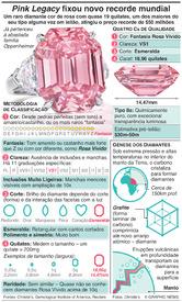 """NEGÓCIOS: Diamante """"Pink Legacy"""""""" pode bater recorde em leilão"""" infographic"""