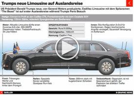 MOTORING: Trumps neue Limousine im Ausland interaktiv infographic