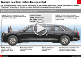 MOTORING: Trump's limo makes foreign debut interactive infographic